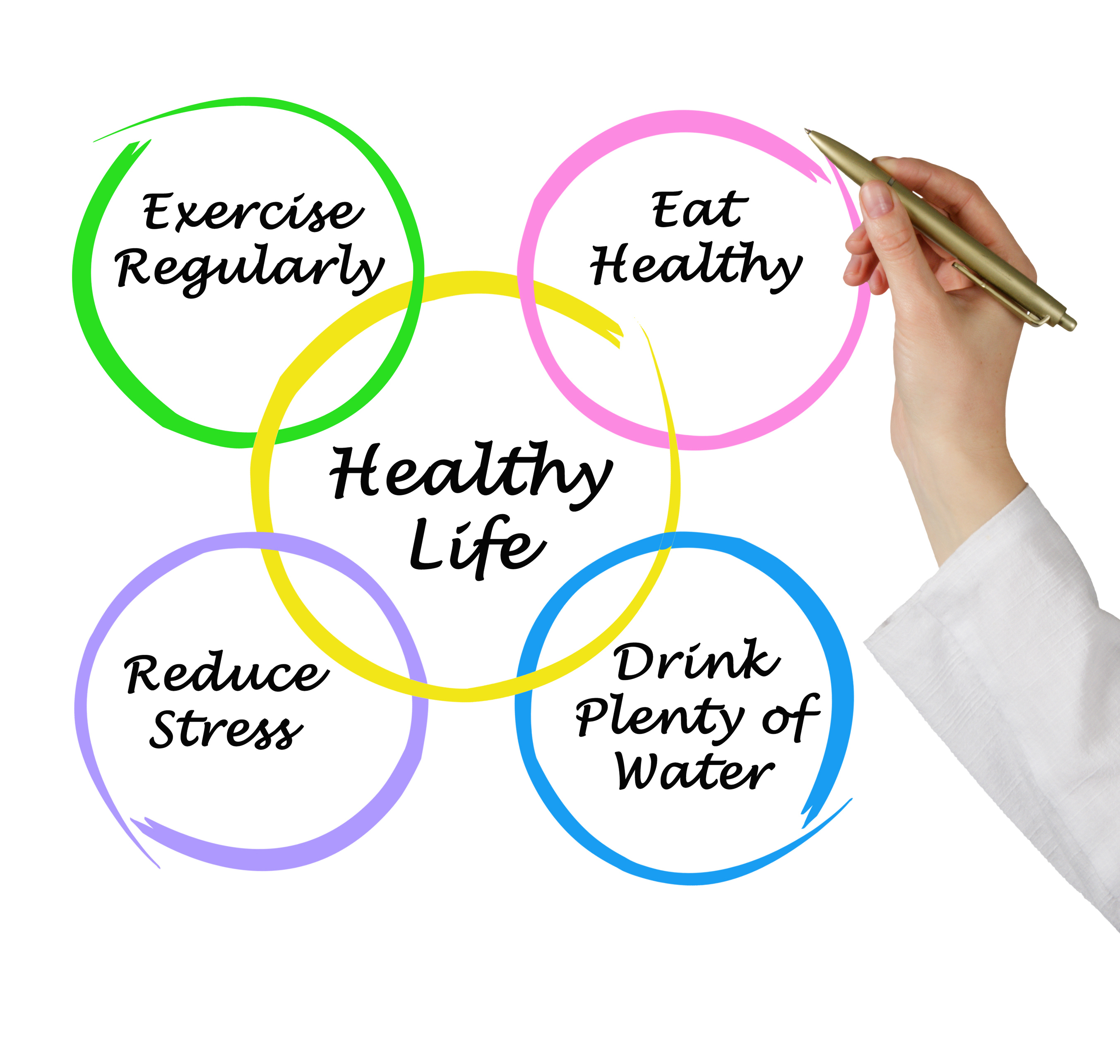 healthy-living-tips